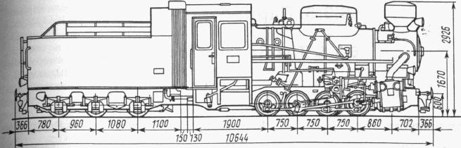 Схема паровоза серии Кп-4
