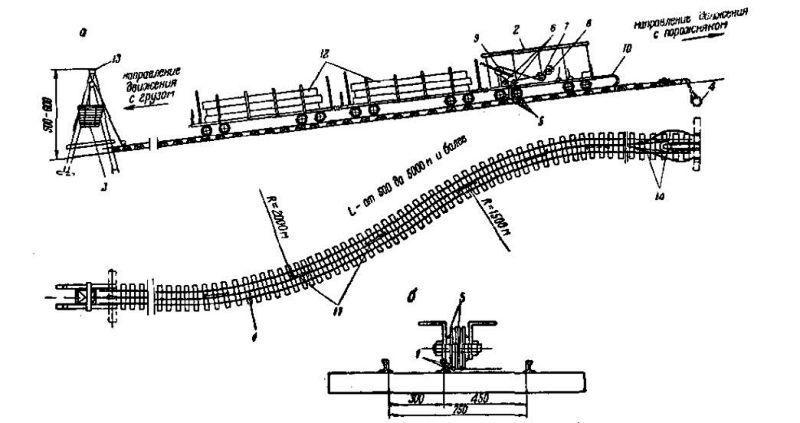 Схема канатно-рельсовой дороги