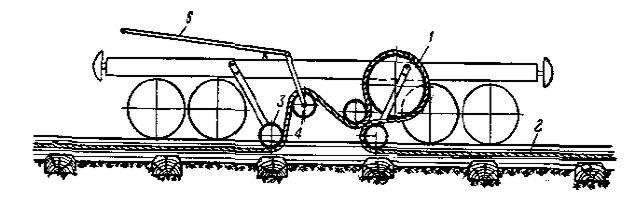 Схема канатной оснастки